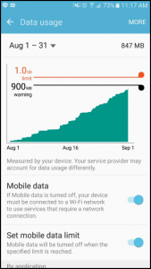 Graph of mobile data usage on an android smartphone that helps you stay under the limit and save mobile data