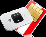 Smart Combi SIM Card Salzburg