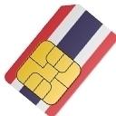 Prepaid Sim Cards Thailand