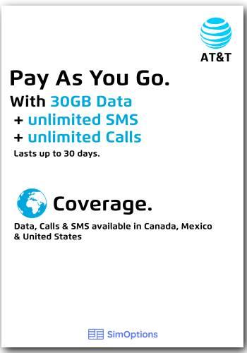 Prepaid SIM - 30GB: 30GB*   Ilimitado Llamadas & SMS